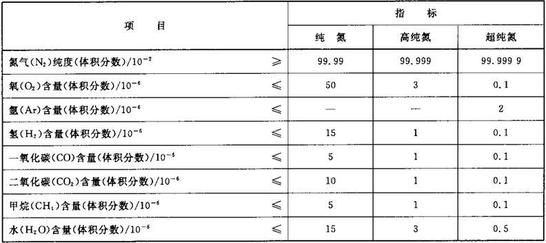 纯氮技术指标 (1).jpg